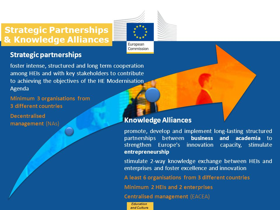 Date: in 12 pts Education and Culture Strategic partnerships foster intense, structured and long term cooperation among HEIs and with key stakeholders