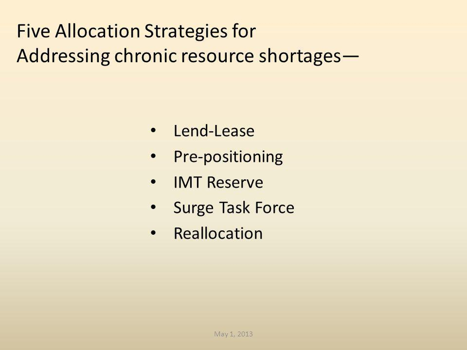 Five Allocation Strategies for Addressing chronic resource shortages— Lend-Lease Pre-positioning IMT Reserve Surge Task Force Reallocation May 1, 2013
