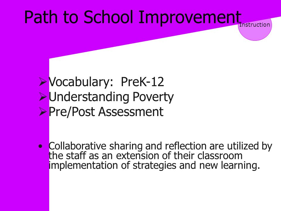 Path to School Improvement Instruction  Vocabulary: PreK-12  Understanding Poverty  Pre/Post Assessment Collaborative sharing and reflection are utilized by the staff as an extension of their classroom implementation of strategies and new learning.