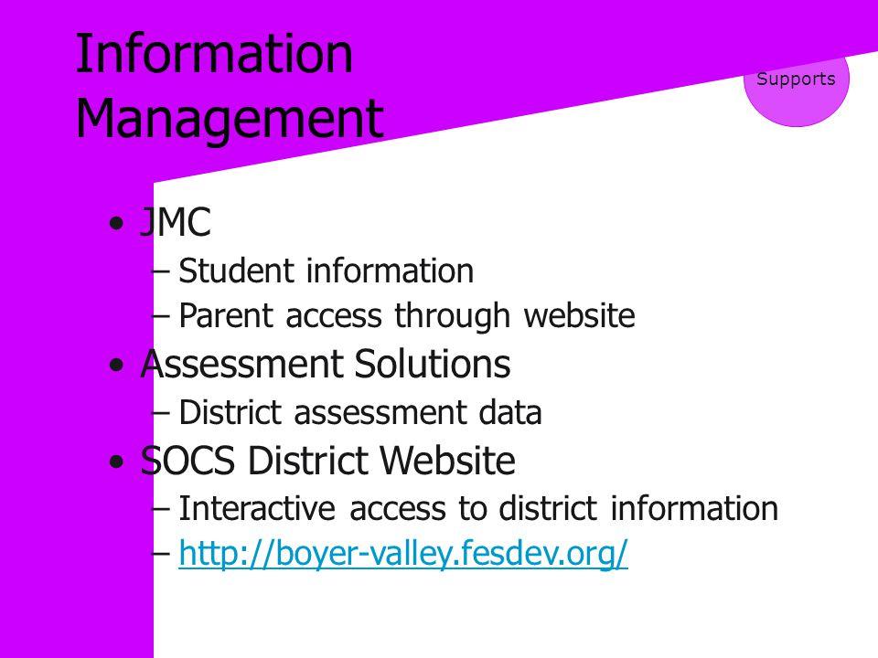 Information Management JMC –Student information –Parent access through website Assessment Solutions –District assessment data SOCS District Website –Interactive access to district information –http://boyer-valley.fesdev.org/http://boyer-valley.fesdev.org/ Supports