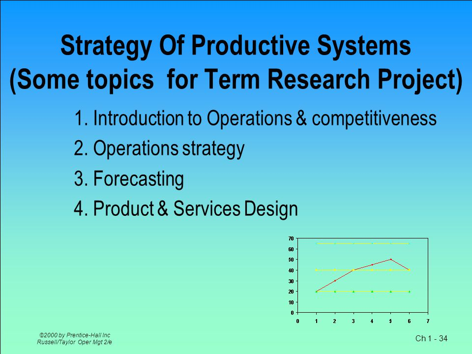 Ch 1 - 33 © 2000 by Prentice-Hall Inc Russell/Taylor Oper Mgt 3/e Organization Of Presentations Strategy of productive systems Designing productive systems Operating Productive systems