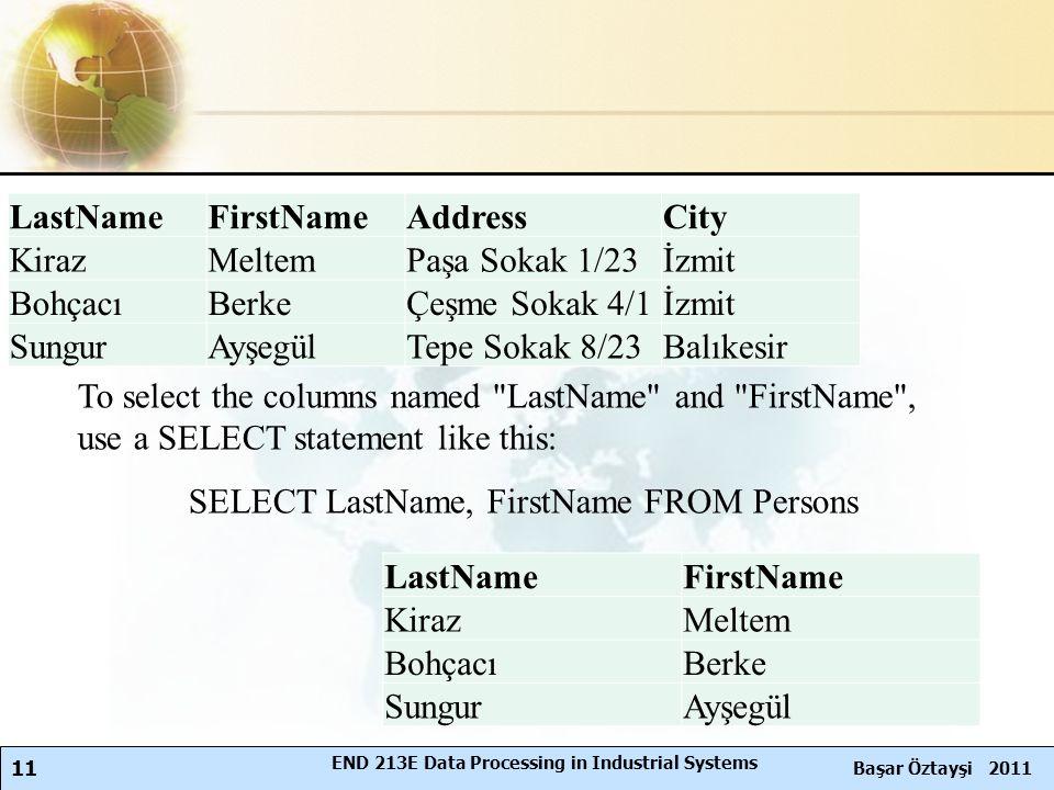 11 Başar Öztayşi 2011 END 213E Data Processing in Industrial Systems To select the columns named LastName and FirstName , use a SELECT statement like this: SELECT LastName, FirstName FROM Persons LastNameFirstNameAddressCity KirazMeltemPaşa Sokak 1/23İzmit BohçacıBerkeÇeşme Sokak 4/1İzmit SungurAyşegülTepe Sokak 8/23Balıkesir LastNameFirstName KirazMeltem BohçacıBerke SungurAyşegül