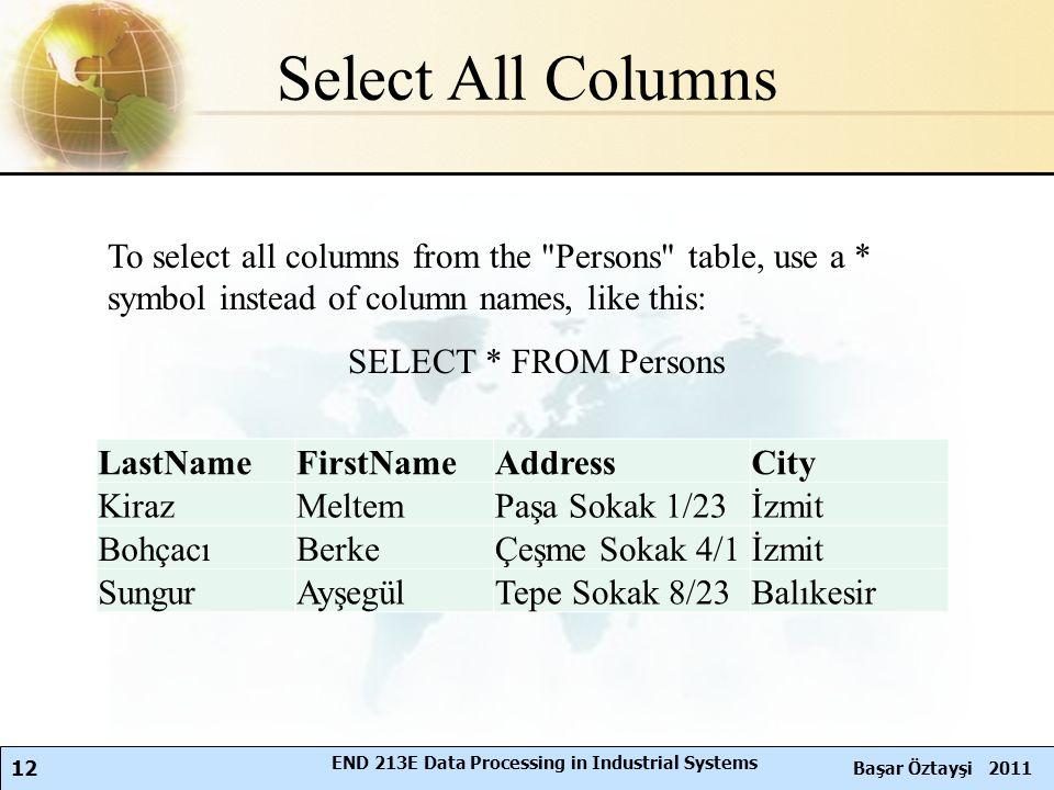 12 Başar Öztayşi 2011 END 213E Data Processing in Industrial Systems To select all columns from the Persons table, use a * symbol instead of column names, like this: SELECT * FROM Persons LastNameFirstNameAddressCity KirazMeltemPaşa Sokak 1/23İzmit BohçacıBerkeÇeşme Sokak 4/1İzmit SungurAyşegülTepe Sokak 8/23Balıkesir Select All Columns