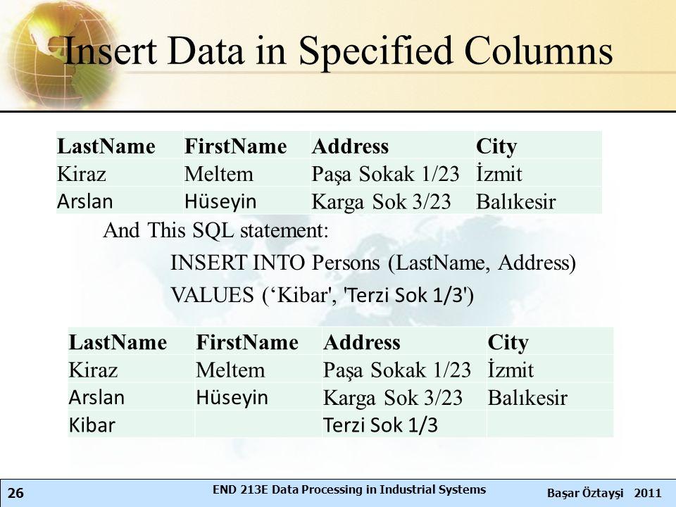 26 Başar Öztayşi 2011 END 213E Data Processing in Industrial Systems Insert Data in Specified Columns And This SQL statement: INSERT INTO Persons (LastName, Address) VALUES ('Kibar , Terzi Sok 1/3 ) LastNameFirstNameAddressCity KirazMeltemPaşa Sokak 1/23İzmit ArslanHüseyin Karga Sok 3/23Balıkesir LastNameFirstNameAddressCity KirazMeltemPaşa Sokak 1/23İzmit ArslanHüseyin Karga Sok 3/23Balıkesir KibarTerzi Sok 1/3