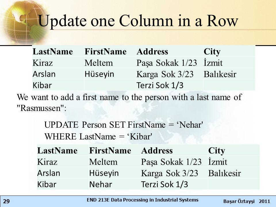 29 Başar Öztayşi 2011 END 213E Data Processing in Industrial Systems Update one Column in a Row We want to add a first name to the person with a last name of Rasmussen : UPDATE Person SET FirstName = 'Nehar WHERE LastName = 'Kibar LastNameFirstNameAddressCity KirazMeltemPaşa Sokak 1/23İzmit ArslanHüseyin Karga Sok 3/23Balıkesir KibarTerzi Sok 1/3 LastNameFirstNameAddressCity KirazMeltemPaşa Sokak 1/23İzmit ArslanHüseyin Karga Sok 3/23Balıkesir KibarNeharTerzi Sok 1/3