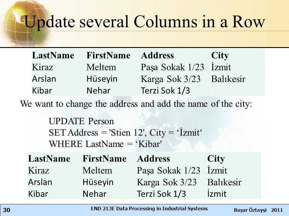 30 Başar Öztayşi 2011 END 213E Data Processing in Industrial Systems Update several Columns in a Row We want to change the address and add the name of the city: UPDATE Person SET Address = Stien 12 , City = 'İzmit' WHERE LastName = 'Kibar LastNameFirstNameAddressCity KirazMeltemPaşa Sokak 1/23İzmit ArslanHüseyin Karga Sok 3/23Balıkesir KibarNeharTerzi Sok 1/3 LastNameFirstNameAddressCity KirazMeltemPaşa Sokak 1/23İzmit ArslanHüseyin Karga Sok 3/23Balıkesir KibarNeharTerzi Sok 1/3İzmit