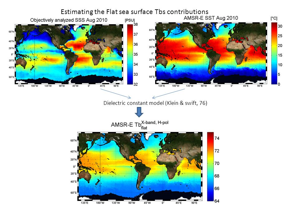 Estimated monthly mean-averaged Flat sea surface Tbs contributions for X & C, H-V AMSR-E channels