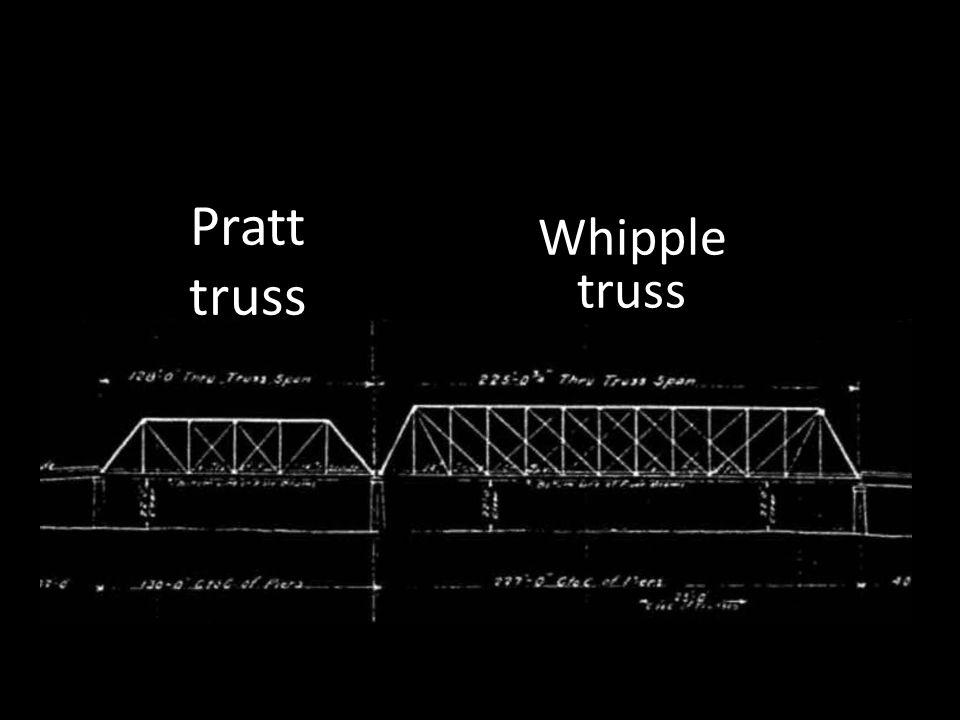 Pratt truss Whipple truss