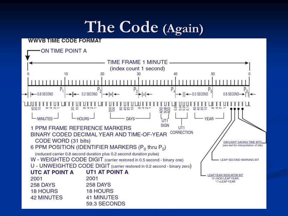 The Code (Again)