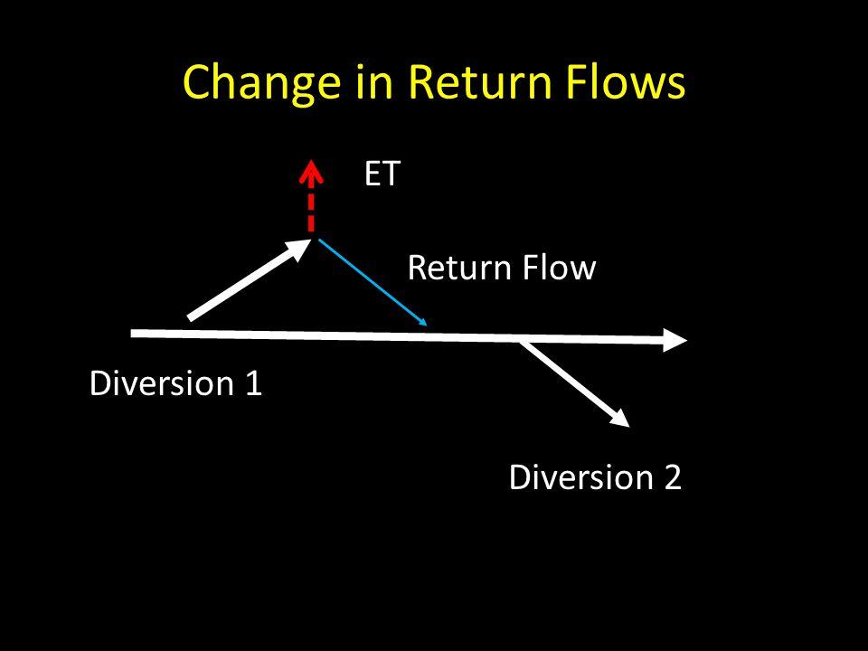 Change in Return Flows ET Return Flow Diversion 1 Diversion 2