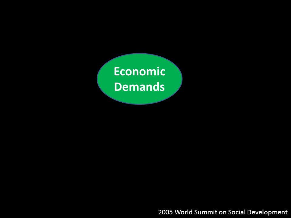 Economic Demands 2005 World Summit on Social Development