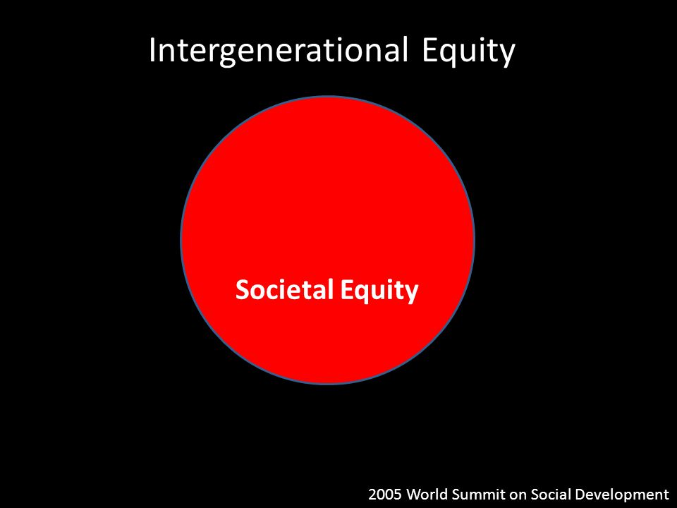Societal Equity 2005 World Summit on Social Development Intergenerational Equity