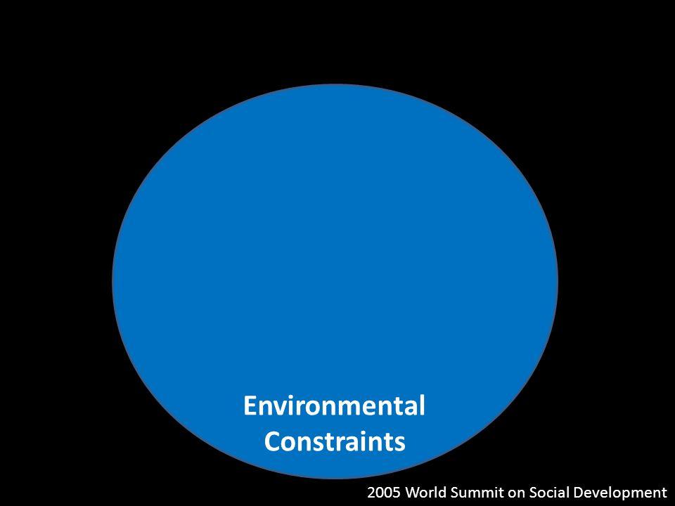 Environmental Constraints 2005 World Summit on Social Development