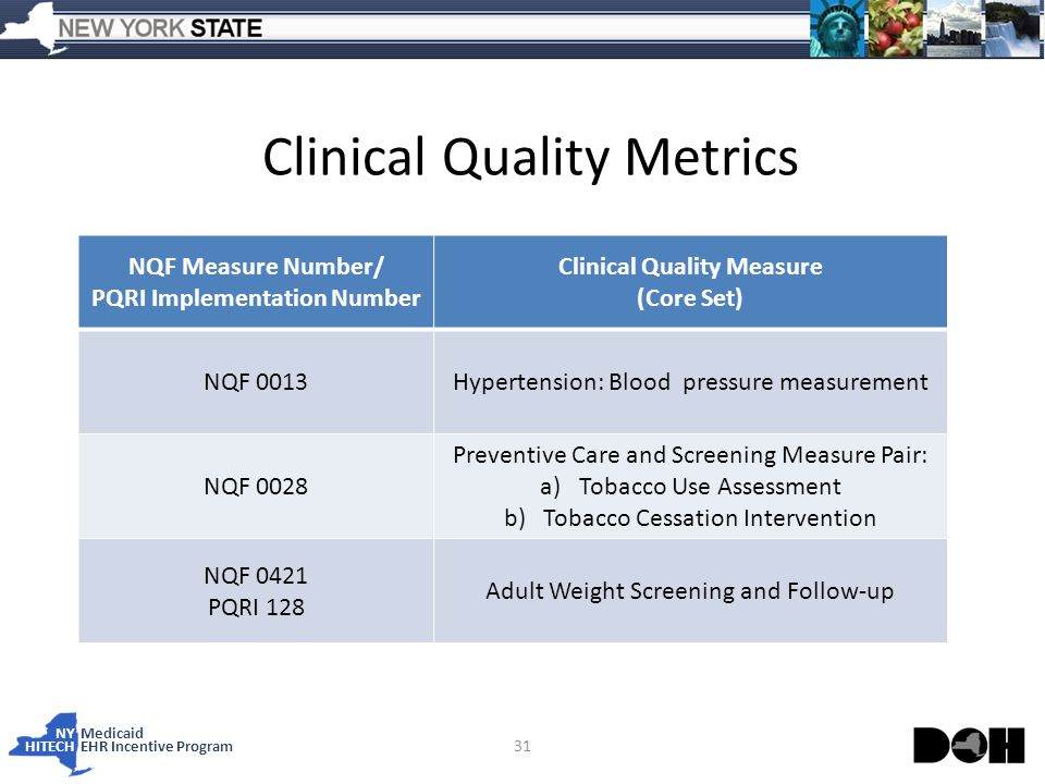 NY Medicaid HITECHEHR Incentive Program Clinical Quality Metrics 31 NQF Measure Number/ PQRI Implementation Number Clinical Quality Measure (Core Set) NQF 0013Hypertension: Blood pressure measurement NQF 0028 Preventive Care and Screening Measure Pair: a)Tobacco Use Assessment b)Tobacco Cessation Intervention NQF 0421 PQRI 128 Adult Weight Screening and Follow-up