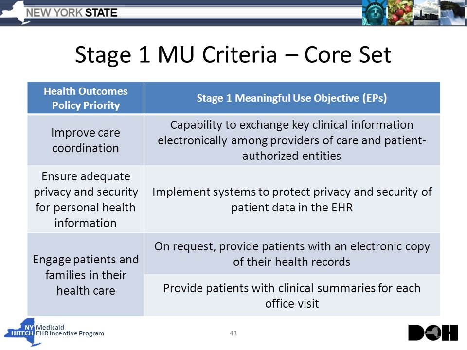 NY Medicaid HITECHEHR Incentive Program Stage 1 MU Criteria – Core Set 41 Health Outcomes Policy Priority Stage 1 Meaningful Use Objective (EPs) Improve care coordination Capability to exchange key clinical information electronically among providers of care and patient- authorized entities Ensure adequate privacy and security for personal health information Implement systems to protect privacy and security of patient data in the EHR Engage patients and families in their health care On request, provide patients with an electronic copy of their health records Provide patients with clinical summaries for each office visit