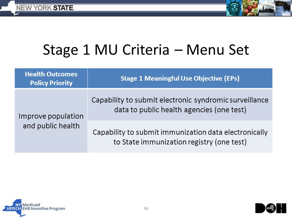 NY Medicaid HITECHEHR Incentive Program Stage 1 MU Criteria – Menu Set 44 Health Outcomes Policy Priority Stage 1 Meaningful Use Objective (EPs) Improve population and public health Capability to submit electronic syndromic surveillance data to public health agencies (one test) Capability to submit immunization data electronically to State immunization registry (one test)