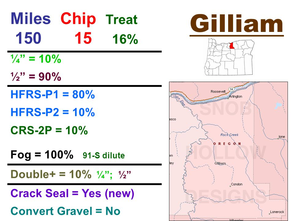 Gilliam Miles Chip Treat % ¼ = 10% ½ = 90% HFRS-P1 = 80% HFRS-P2 = 10% CRS-2P = 10% Fog = 100% 91-S dilute Double+ = 10% ¼ ; ½ Crack Seal = Yes (new) Convert Gravel = No