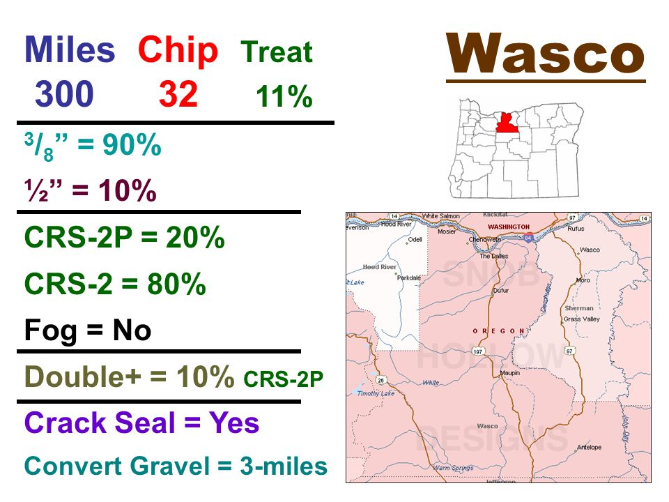 Wasco Miles Chip Treat % 3 / 8 = 90% ½ = 10% CRS-2P = 20% CRS-2 = 80% Fog = No Double+ = 10% CRS-2P Crack Seal = Yes Convert Gravel = 3-miles
