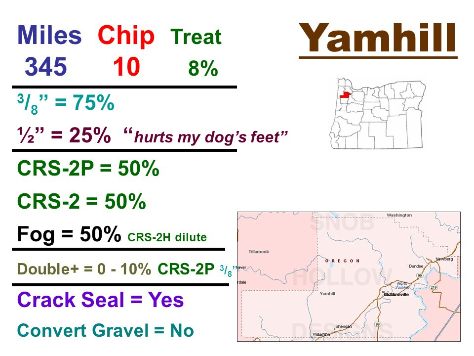 Yamhill Miles Chip Treat % 3 / 8 = 75% ½ = 25% hurts my dog's feet CRS-2P = 50% CRS-2 = 50% Fog = 50% CRS-2H dilute Double+ = % CRS-2P 3 / 8 Crack Seal = Yes Convert Gravel = No