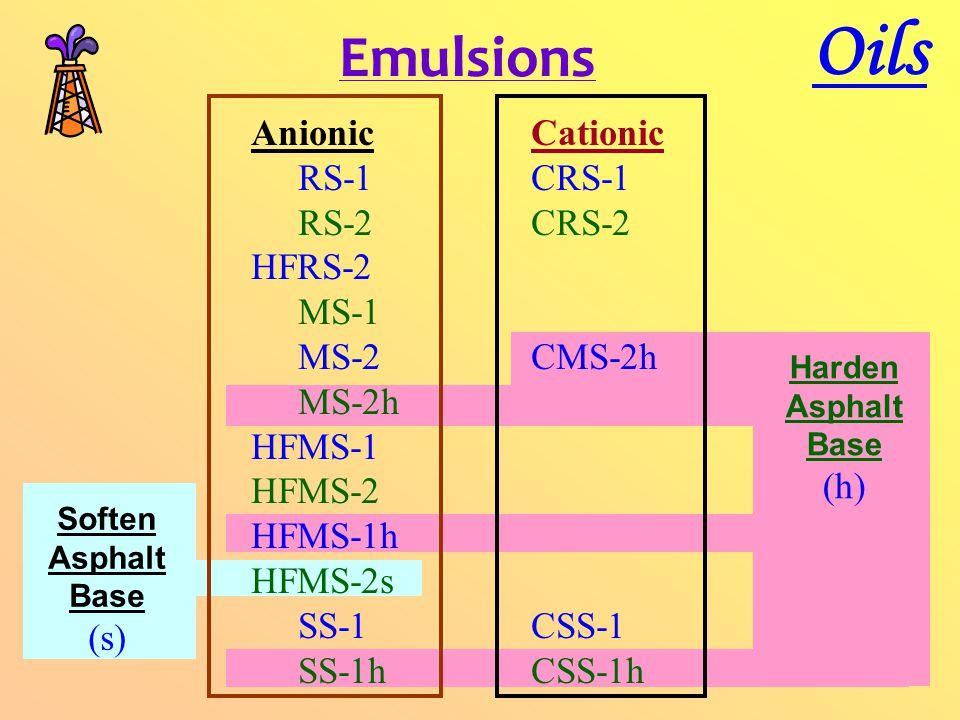 Emulsions Oils Cationic CRS-1 CRS-2 CMS-2h CSS-1 CSS-1h Soften Asphalt Base (s) Harden Asphalt Base (h) Anionic RS-1 RS-2 HFRS-2 MS-1 MS-2 MS-2h HFMS-1 HFMS-2 HFMS-1h HFMS-2s SS-1 SS-1h