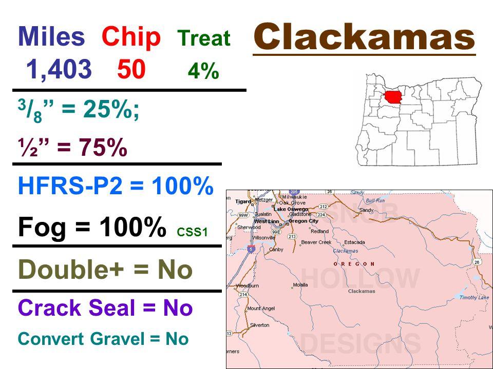 Clackamas Miles Chip Treat 1,403 50 4% 3 / 8 = 25%; ½ = 75% HFRS-P2 = 100% Fog = 100% CSS1 Double+ = No Crack Seal = No Convert Gravel = No
