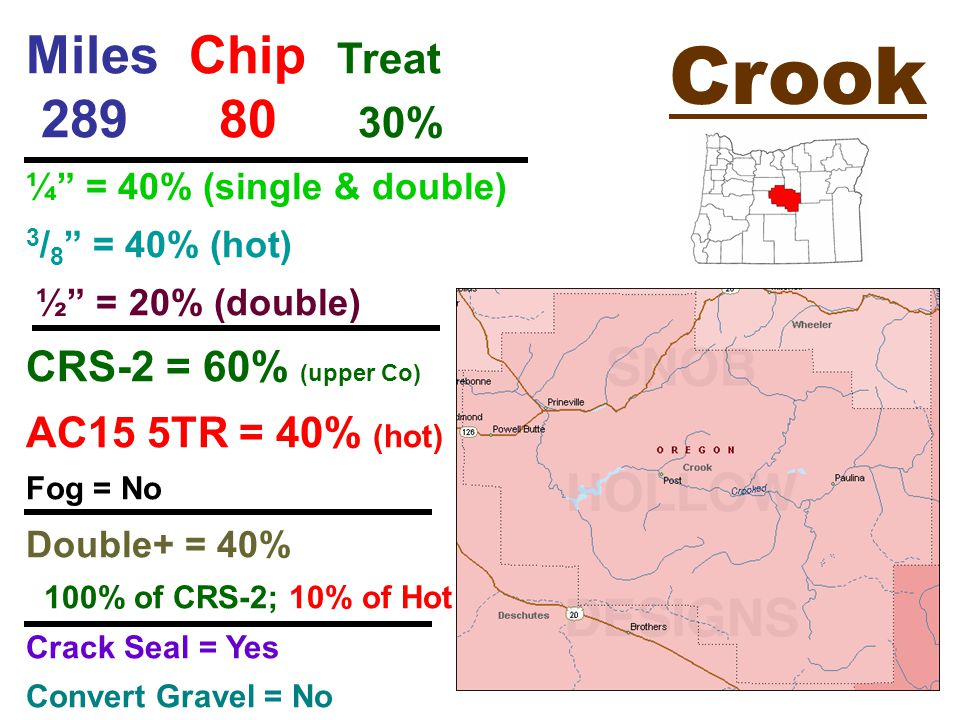 Multnomah Miles Chip Treat 300 25 9% ¼ = 40% 3 / 8 = 60% CRS-2P = 60% Fog = 60% CSS1 dilute Double+ = 60% Crack Seal = Yes Convert Gravel = No