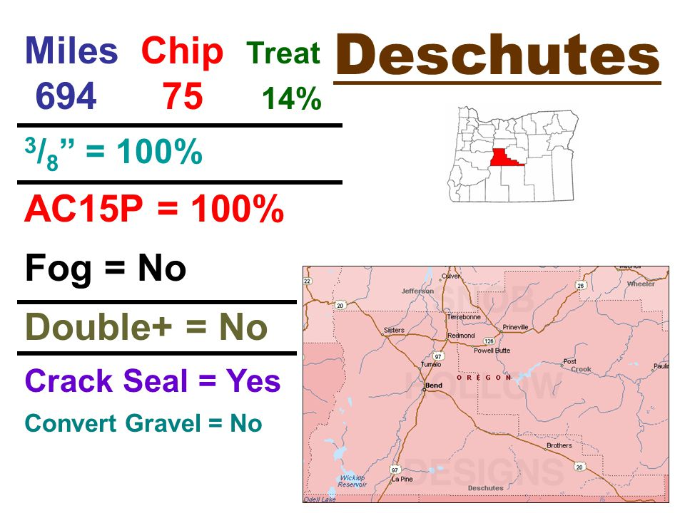Deschutes Miles Chip Treat 694 75 14% 3 / 8 = 100% AC15P = 100% Fog = No Double+ = No Crack Seal = Yes Convert Gravel = No