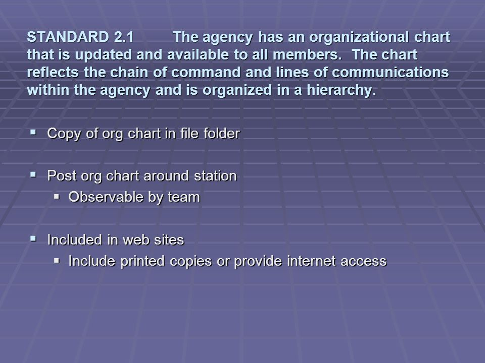 STANDARD 2.10The agency has a written directive that requires sworn personnel to obey any lawful order of a superior transmitted by any duly authorized agent of that superior, regardless of rank involved, and establishes procedures to be followed when a conflicting order or directive is received.