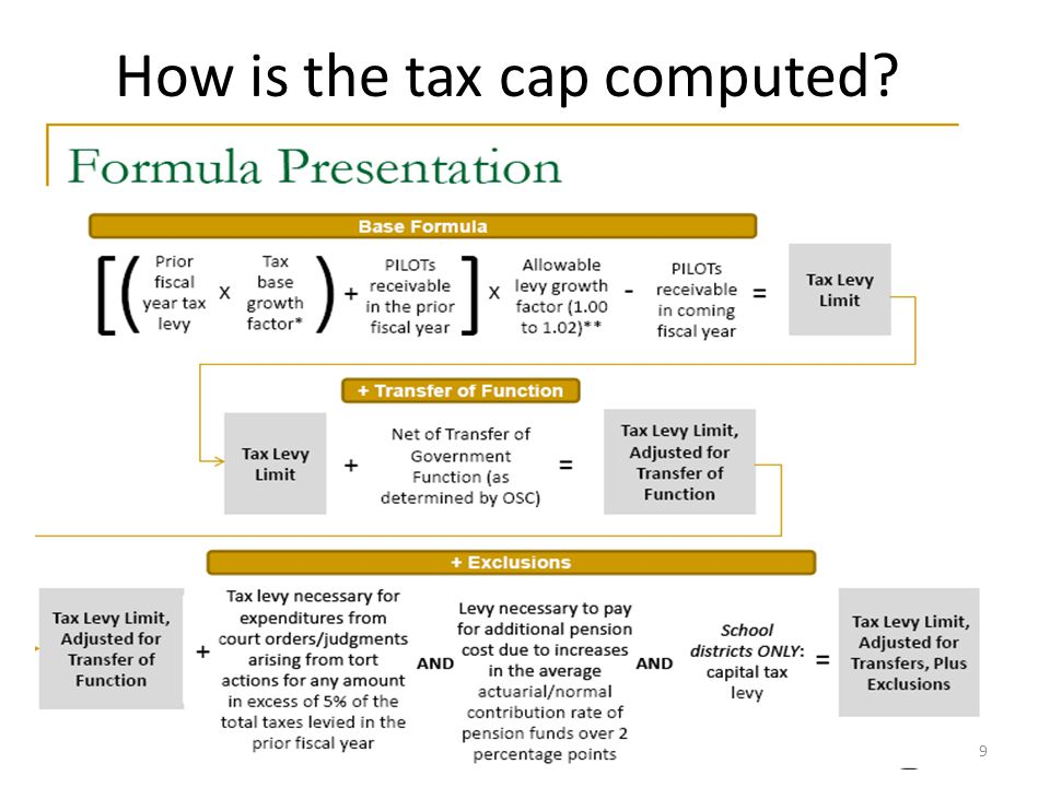 How is the tax cap computed? 9