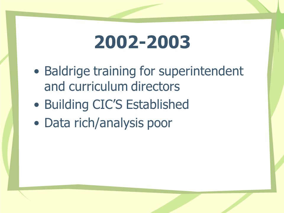 2002-2003 Baldrige training for superintendent and curriculum directors Building CIC'S Established Data rich/analysis poor