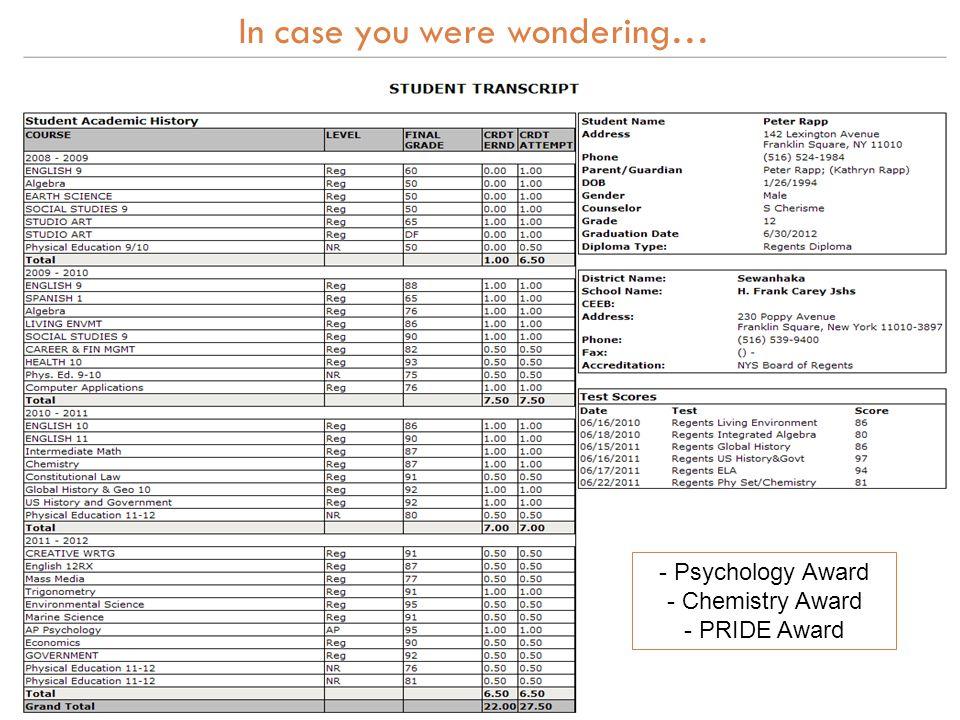 In case you were wondering… - Psychology Award - Chemistry Award - PRIDE Award