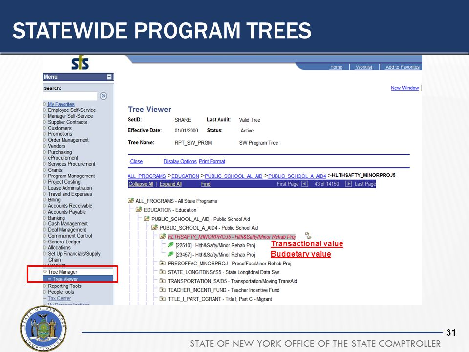 STATE OF NEW YORK OFFICE OF THE STATE COMPTROLLER 30 STATEWIDE PROGRAM TREES  Program Value Process:  The Bureau of State Accounting Operations will