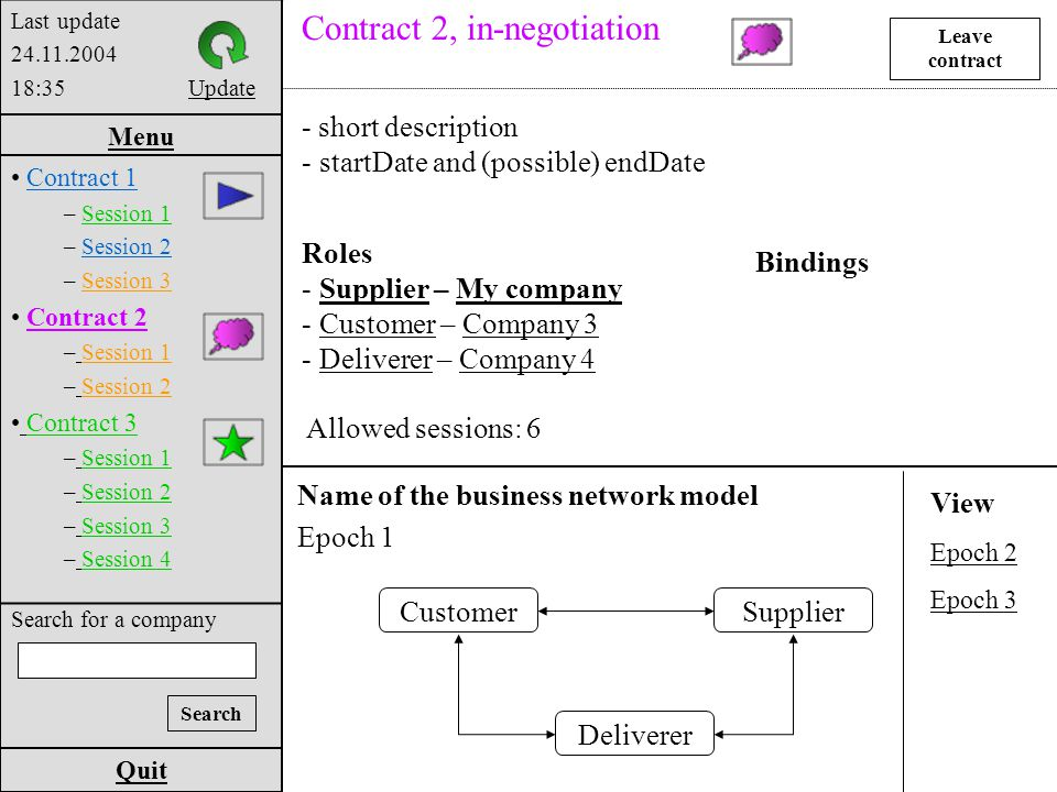 CustomerSupplier Bank Contract 1, established - short description - startDate and (possible) endDate Roles - Customer – My company - Supplier – Company 1 - Bank – Company 2 Leave contract Last update 24.11.2004 18:35 Update Menu Quit Search for a company Search Allowed sessions: 8 Name of the business network model Epoch 1 View Epoch 2 Epoch 3 Contract 1 – Session 1 – Session 2 – Session 3 Contract 2 – Session 1 – Session 2 Contract 3 – Session 1 – Session 2 – Session 3 – Session 4 Bindings