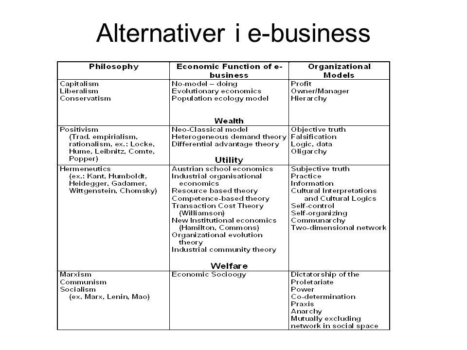 Alternativer i e-business