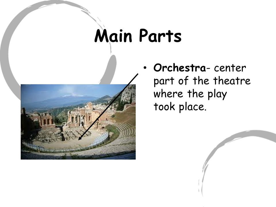 Main Parts Skene- large rectangular building behind the the orchestra where the actors would change their costumes.