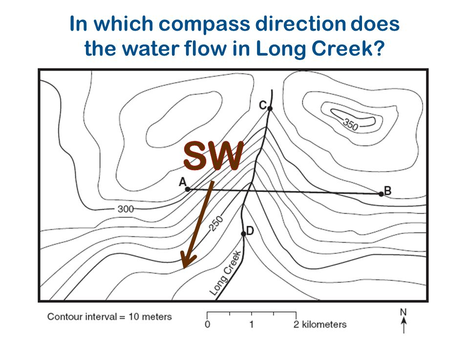 In which compass direction does the water flow in Long Creek?