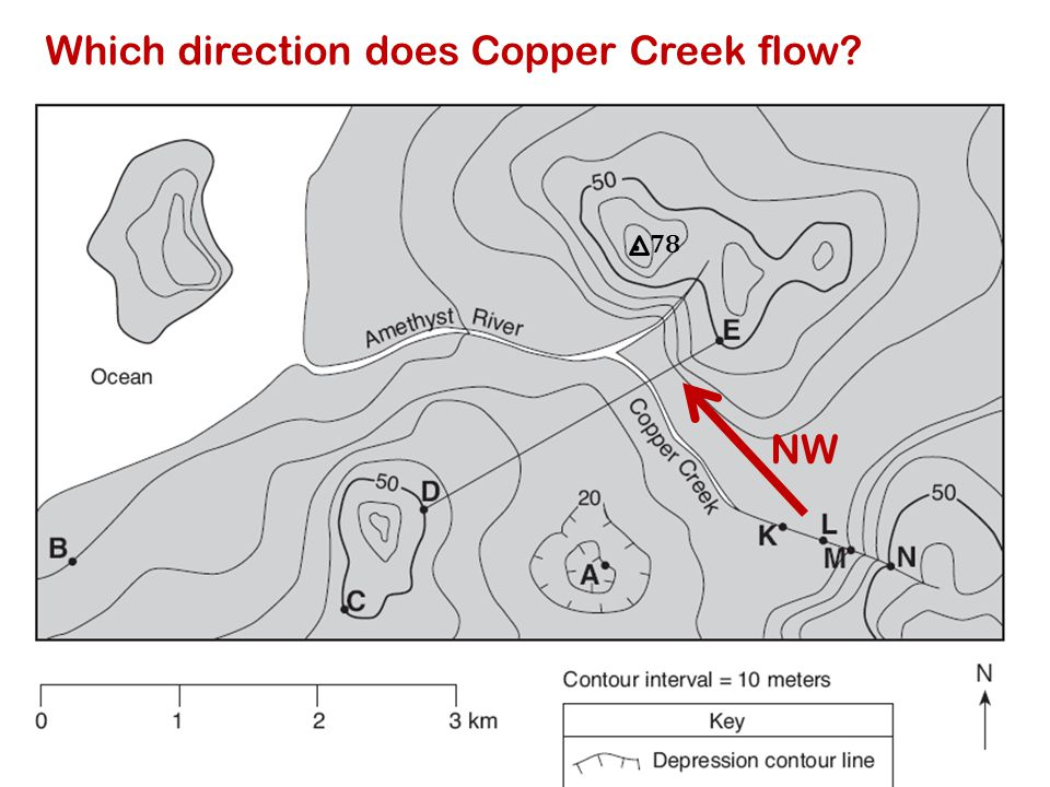 78. Which direction does Copper Creek flow? NW