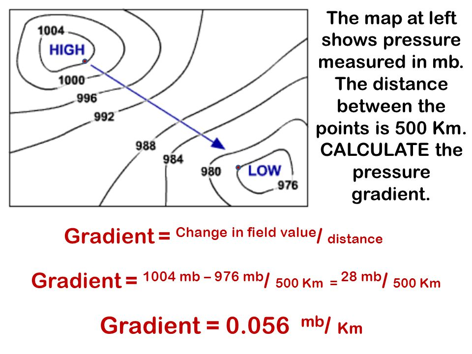 The map at left shows pressure measured in mb. The distance between the points is 500 Km. CALCULATE the pressure gradient. Gradient = Change in field