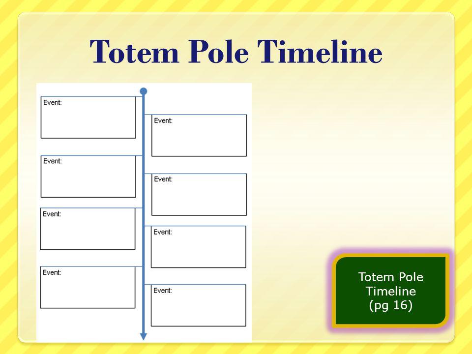 Totem Pole Timeline (pg 16)