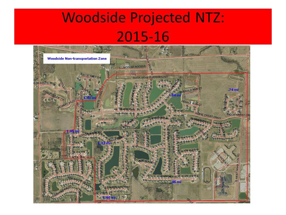 Woodside Projected NTZ: 2015-16
