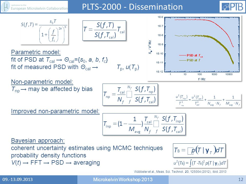 Microkelvin Workshop Parametric model: fit of PSD at T cal → Θ cal ={s 0, a, b, f c } fit of measured PSD with Θ cal → T p, u(T p ) Non-parametric model: T np → may be affected by bias Improved non-parametric model: Bayesian approach: coherent uncertainty estimates using MCMC techniques probability density functions V(t) → FFT → PSD → averaging Wübbeler et al., Meas.