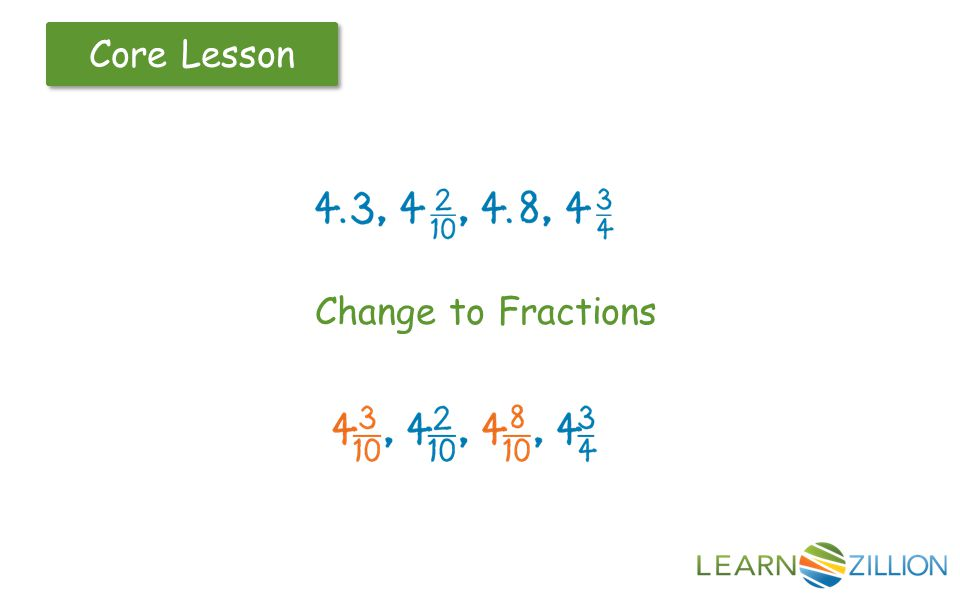 Core Lesson Change to Fractions