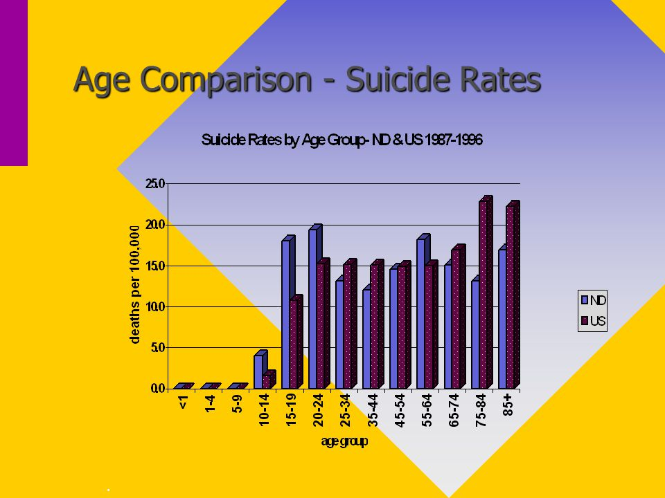We must promote public awareness that suicides are preventable.