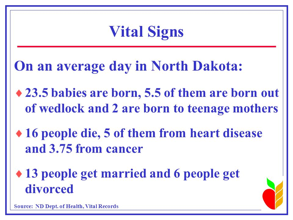 Vital Signs In an average week:  1.2 infants die  1.4 children between ages 1 and 19 die  1.5 people commit suicide  3 people die from diabetes  4 people die from influenza and pneumonia  4.4 people die as a result of accidents Source: ND Dept.