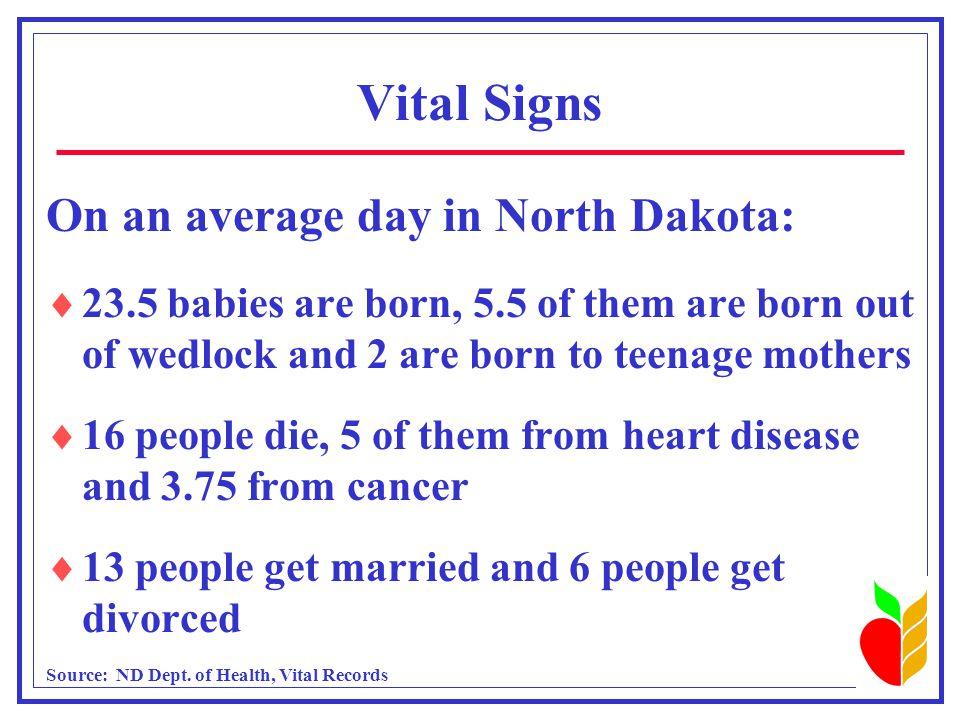 Population Age 65 and Over North Dakota ~ 1970 - 1990 Source: U.S. Bureau of the Census