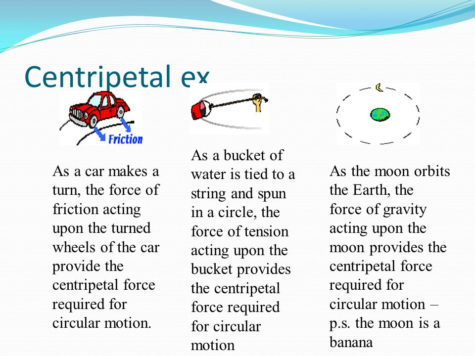 Centripetal ex. force As a car makes a turn, the force of friction acting upon the turned wheels of the car provide the centripetal force required for