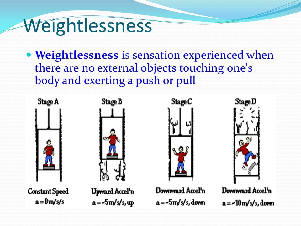 Weightlessness Weightlessness is sensation experienced when there are no external objects touching one s body and exerting a push or pull