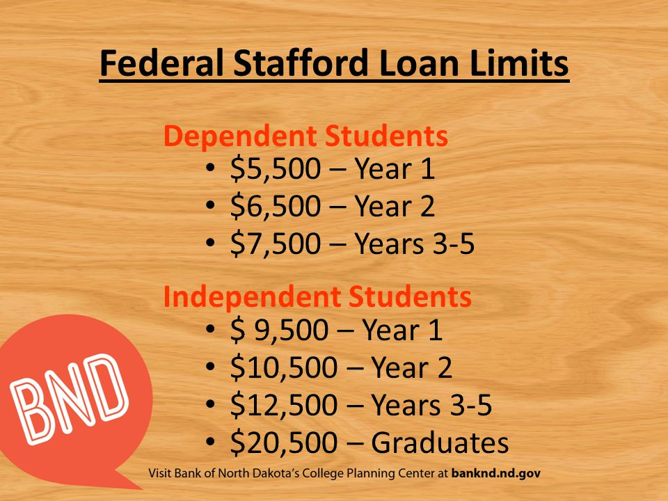 Federal Stafford Loan Limits Dependent Students $5,500 – Year 1 $6,500 – Year 2 $7,500 – Years 3-5 Independent Students $ 9,500 – Year 1 $10,500 – Yea