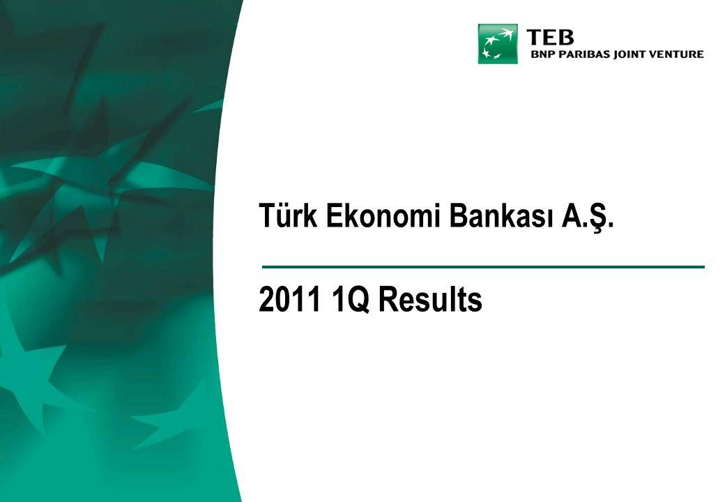 Türk Ekonomi Bankası A.Ş. 2011 1Q Results