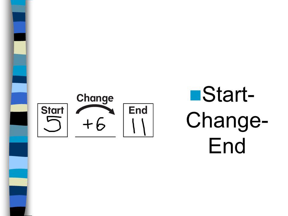 Start- Change- End
